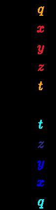 {\displaystyle {\vec {r}}={\begin{bmatrix}\color {orange}{q}\\\color {Red}{x}\\\color {Red}{y}\\\color {Red}{z}\\\color {orange}{t}\\e\\\color {cyan}{t}\\\color {Blue}{z}\\\color {blue}{y}\\\color {blue}{x}\\\color {cyan}{q}\end{bmatrix}}}