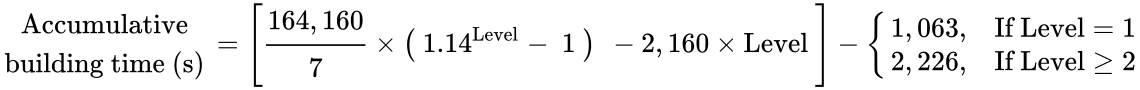 {\displaystyle {{\begin{matrix}{\text{Accumulative}}\\{\text{building time (s)}}\end{matrix}}=\left\lbrack {\cfrac {164,160}{7}}\times \left(\ 1.14^{\text{Level}}-\ 1\ \right)\ -2,160\times {\text{Level}}\ \right\rbrack -{\begin{cases}1,063,&{\text{If Level}}=1\\2,226,&{\text{If Level}}\geq 2\end{cases}}}}