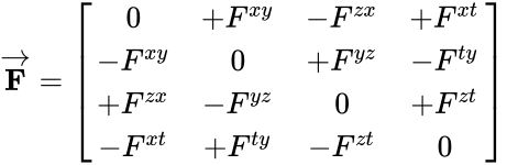 {\displaystyle \mathbf {\overrightarrow {F}} ={\begin{bmatrix}0&+F^{xy}&-F^{zx}&+F^{xt}\\-F^{xy}&0&+F^{yz}&-F^{ty}\\+F^{zx}&-F^{yz}&0&+F^{zt}\\-F^{xt}&+F^{ty}&-F^{zt}&0\\\end{bmatrix}}}