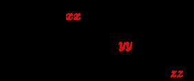 {\displaystyle {\bar {D}}={\begin{vmatrix}D_{\color {red}xx}&D_{xy}&D_{xz}\\D_{xy}&D_{\color {red}yy}&D_{yz}\\D_{xz}&D_{yz}&D_{\color {red}zz}\end{vmatrix}}}