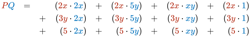 {\displaystyle {\begin{array}{rccrcrcrcr}{\color {BrickRed}P}{\color {RoyalBlue}Q}&{=}&&({\color {BrickRed}2x}\cdot {\color {RoyalBlue}2x})&+&({\color {BrickRed}2x}\cdot {\color {RoyalBlue}5y})&+&({\color {BrickRed}2x}\cdot {\color {RoyalBlue}xy})&+&({\color {BrickRed}2x}\cdot {\color {RoyalBlue}1})\\&&+&({\color {BrickRed}3y}\cdot {\color {RoyalBlue}2x})&+&({\color {BrickRed}3y}\cdot {\color {RoyalBlue}5y})&+&({\color {BrickRed}3y}\cdot {\color {RoyalBlue}xy})&+&({\color {BrickRed}3y}\cdot {\color {RoyalBlue}1})\\&&+&({\color {BrickRed}5}\cdot {\color {RoyalBlue}2x})&+&({\color {BrickRed}5}\cdot {\color {RoyalBlue}5y})&+&({\color {BrickRed}5}\cdot {\color {RoyalBlue}xy})&+&({\color {BrickRed}5}\cdot {\color {RoyalBlue}1})\end{array}}}