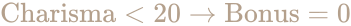 \color [rgb]{0.7058823529411765,0.6274509803921569,0.5490196078431373}{\text{Charisma}}<20\to {\text{Bonus}}=0
