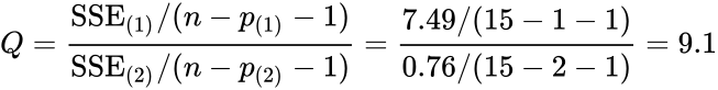 {\displaystyle Q={\frac {{\text{SSE}}_{(1)}/(n-p_{(1)}-1)}{{\text{SSE}}_{(2)}/(n-p_{(2)}-1)}}={\frac {7.49/(15-1-1)}{0.76/(15-2-1)}}=9.1}