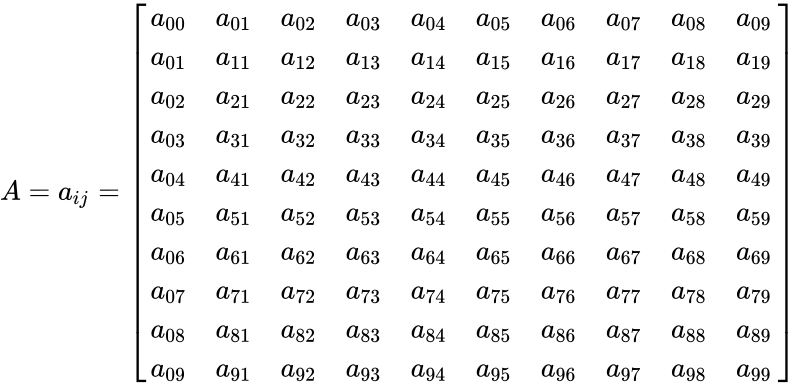 {\displaystyle A=a_{ij}={\begin{bmatrix}a_{00}&a_{01}&a_{02}&a_{03}&a_{04}&a_{05}&a_{06}&a_{07}&a_{08}&a_{09}\\a_{01}&a_{11}&a_{12}&a_{13}&a_{14}&a_{15}&a_{16}&a_{17}&a_{18}&a_{19}\\a_{02}&a_{21}&a_{22}&a_{23}&a_{24}&a_{25}&a_{26}&a_{27}&a_{28}&a_{29}\\a_{03}&a_{31}&a_{32}&a_{33}&a_{34}&a_{35}&a_{36}&a_{37}&a_{38}&a_{39}\\a_{04}&a_{41}&a_{42}&a_{43}&a_{44}&a_{45}&a_{46}&a_{47}&a_{48}&a_{49}\\a_{05}&a_{51}&a_{52}&a_{53}&a_{54}&a_{55}&a_{56}&a_{57}&a_{58}&a_{59}\\a_{06}&a_{61}&a_{62}&a_{63}&a_{64}&a_{65}&a_{66}&a_{67}&a_{68}&a_{69}\\a_{07}&a_{71}&a_{72}&a_{73}&a_{74}&a_{75}&a_{76}&a_{77}&a_{78}&a_{79}\\a_{08}&a_{81}&a_{82}&a_{83}&a_{84}&a_{85}&a_{86}&a_{87}&a_{88}&a_{89}\\a_{09}&a_{91}&a_{92}&a_{93}&a_{94}&a_{95}&a_{96}&a_{97}&a_{98}&a_{99}\end{bmatrix}}}