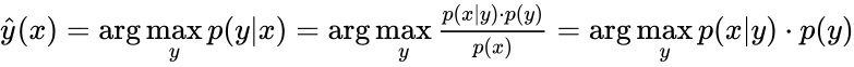 {\displaystyle {\hat {y}}(x)=\arg \max _{y}p(y|x)=\arg \max _{y}{\tfrac {p(x|y)\cdot p(y)}{p(x)}}=\arg \max _{y}p(x|y)\cdot p(y)}