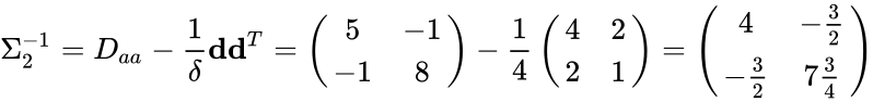 {\displaystyle \Sigma _{2}^{-1}=D_{aa}-{\frac {1}{\delta }}\mathbf {d} \mathbf {d} ^{T}=\left({\begin{array}{cc}5&-1\\-1&8\\\end{array}}\right)-{\frac {1}{4}}\left({\begin{array}{cc}4&2\\2&1\\\end{array}}\right)=\left({\begin{array}{cc}4&-{\frac {3}{2}}\\-{\frac {3}{2}}&7{\frac {3}{4}}\\\end{array}}\right)}