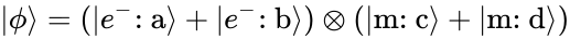 {\displaystyle |\phi \rangle =(|e^{-}{\mbox{: a}}\rangle +|e^{-}{\mbox{: b}}\rangle )\otimes (|{\mbox{m: c}}\rangle +|{\mbox{m: d}}\rangle )}