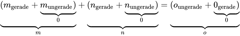 {\displaystyle \underbrace {(m_{\text{gerade}}+\underbrace {m_{\text{ungerade}})} _{0}} _{m}+\underbrace {(n_{\text{gerade}}+\underbrace {n_{\text{ungerade}})} _{0}} _{n}=\underbrace {(o_{\text{ungerade}}+\underbrace {0_{\text{gerade}})} _{0}} _{o}}