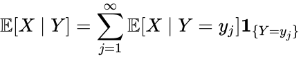 {\displaystyle \mathbb {E} [X\mid Y]=\sum \limits _{j=1}^{\infty }\mathbb {E} [X\mid Y=y_{j}]\mathbf {1} _{\{Y=y_{j}\}}}
