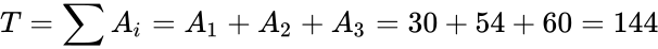 {\displaystyle T=\sum A_{i}=A_{1}+A_{2}+A_{3}=30+54+60=144}