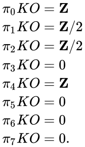 {\displaystyle {\begin{aligned}\pi _{0}KO&=\mathbf {Z} \\\pi _{1}KO&=\mathbf {Z} /2\\\pi _{2}KO&=\mathbf {Z} /2\\\pi _{3}KO&=0\\\pi _{4}KO&=\mathbf {Z} \\\pi _{5}KO&=0\\\pi _{6}KO&=0\\\pi _{7}KO&=0.\\\end{aligned}}}