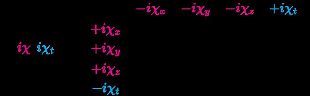 {\displaystyle {\mathcal {R}}({\color {Magenta}{i\chi }},{\color {Cyan}{i\chi _{t}}})={\begin{bmatrix}0&\color {Magenta}{-i\chi _{x}}&\color {Magenta}{-i\chi _{y}}&\color {Magenta}{-i\chi _{z}}&\color {Cyan}{+i\chi _{t}}\\\color {Magenta}{+i\chi _{x}}&\cdot &\cdot &\cdot &\cdot \\\color {Magenta}{+i\chi _{y}}&\cdot &\cdot &\cdot &\cdot \\\color {Magenta}{+i\chi _{z}}&\cdot &\cdot &\cdot &\cdot \\\color {Cyan}{-i\chi _{t}}&\cdot &\cdot &\cdot &\cdot \\\end{bmatrix}}}