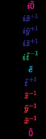 {\displaystyle {\vec {r}}={\begin{bmatrix}\color {Magenta}i{\tilde {0}}\\\color {Blue}i{\tilde {x}}^{+1}\\\color {Blue}i{\tilde {y}}^{+1}\\\color {Blue}i{\tilde {z}}^{+1}\\\color {Green}i{\tilde {t}}^{-1}\\\color {Cyan}{\tilde {e}}\\\color {Blue}{\tilde {t}}^{+1}\\\color {Red}{\tilde {z}}^{-1}\\\color {Red}{\tilde {y}}^{-1}\\\color {Red}{\tilde {x}}^{-1}\\\color {Magenta}{\tilde {0}}\end{bmatrix}}}