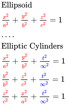 {\displaystyle {\begin{array}{l}{\mathbf {\operatorname {Ellipsoid} }}\\{\frac {\color {red}x^{2}}{\color {red}a^{2}}}+{\frac {\color {red}y^{2}}{\color {red}b^{2}}}+{\frac {\color {red}z^{2}}{\color {red}c^{2}}}=1\\....\\{\mathbf {\operatorname {Elliptic\;Cylinders} }}\\{\frac {\color {red}x^{2}}{\color {red}a^{2}}}+{\frac {\color {red}y^{2}}{\color {red}b^{2}}}+{\frac {\color {blue}t^{2}}{\color {blue}\infty ^{2}}}=1\\{\frac {\color {red}y^{2}}{\color {red}b^{2}}}+{\frac {\color {red}z^{2}}{\color {red}c^{2}}}+{\frac {\color {blue}t^{2}}{\color {blue}\infty ^{2}}}=1\\{\frac {\color {red}z^{2}}{\color {red}c^{2}}}+{\frac {\color {red}x^{2}}{\color {red}a^{2}}}+{\frac {\color {blue}t^{2}}{\color {blue}\infty ^{2}}}=1\\\end{array}}}
