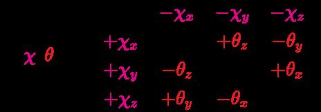 {\displaystyle {\mathcal {R}}({\color {Magenta}{\chi }},{\color {Red}{\theta }})={\begin{bmatrix}0&\color {Magenta}{-\chi _{x}}&\color {Magenta}{-\chi _{y}}&\color {Magenta}{-\chi _{z}}\\\color {Magenta}{+\chi _{x}}&0&\color {Red}{+\theta _{z}}&\color {Red}{-\theta _{y}}\\\color {Magenta}{+\chi _{y}}&\color {Red}{-\theta _{z}}&0&\color {Red}{+\theta _{x}}\\\color {Magenta}{+\chi _{z}}&\color {Red}{+\theta _{y}}&\color {Red}{-\theta _{x}}&0\\\end{bmatrix}}}