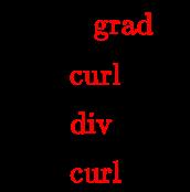 {\displaystyle {\begin{array}{l}{\vec {E}}=-{\color {red}{\operatorname {grad} }}\;V\\{\vec {B}}={\color {red}{\operatorname {curl} }}\;{\vec {A}}\\Q={\color {red}{\operatorname {div} }}\;{\vec {D}}\\{\vec {J}}={\color {red}{\operatorname {curl} }}\;{\vec {H}}\\\end{array}}}