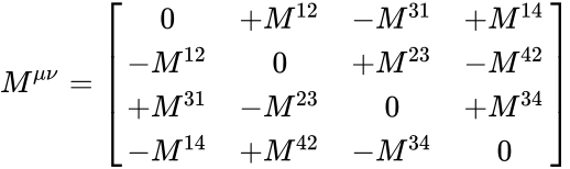 {\displaystyle M^{\mu \nu }={\begin{bmatrix}0&+M^{12}&-M^{31}&+M^{14}\\-M^{12}&0&+M^{23}&-M^{42}\\+M^{31}&-M^{23}&0&+M^{34}\\-M^{14}&+M^{42}&-M^{34}&0\\\end{bmatrix}}}