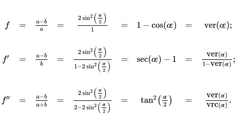 {\displaystyle {\begin{matrix}{}_{}\\\;f&=&{\frac {a-b}{a}}&=&{\frac {2\sin ^{2}\left({\frac {o\!\varepsilon }{2}}\right)}{1}}&=&1-\cos(o\!\varepsilon )&=&{\mbox{ver}}(o\!\varepsilon );\\\\f'&=&{\frac {a-b}{b}}&=&{\frac {2\sin ^{2}\left({\frac {o\!\varepsilon }{2}}\right)}{1-2\sin ^{2}\left({\frac {o\!\varepsilon }{2}}\right)}}&=&\sec(o\!\varepsilon )-1&=&{\frac {{\mbox{ver}}(o\!\varepsilon )}{1-{\mbox{ver}}(o\!\varepsilon )}};\\\\f''&=&{\frac {a-b}{a+b}}&=&{\frac {2\sin ^{2}\left({\frac {o\!\varepsilon }{2}}\right)}{2-2\sin ^{2}\left({\frac {o\!\varepsilon }{2}}\right)}}&=&\tan ^{2}\left({\frac {o\!\varepsilon }{2}}\right)&=&{\frac {{\mbox{ver}}(o\!\varepsilon )}{{\mbox{vrc}}(o\!\varepsilon )}}.\\{}^{}\end{matrix}}\,\!}