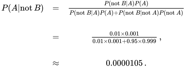 {\displaystyle {\begin{matrix}P(A \mathrm {not} \,B)&=&{\frac {P(\mathrm {not} \,B A)P(A)}{P(\mathrm {not} \,B A)P(A)+P(\mathrm {not} \,B \mathrm {not} \,A)P(\mathrm {not} \,A)}}\\\\&=&{\frac {0.01\times 0.001}{0.01\times 0.001+0.95\times 0.999}}\,,\\~\\&\approx &0.0000105\,.\end{matrix}}}