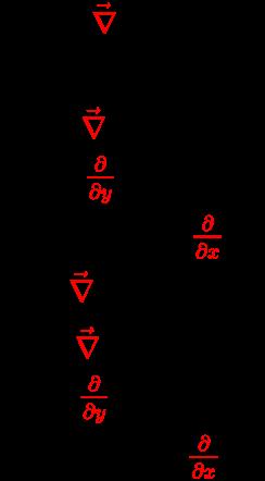 {\displaystyle {\begin{array}{l}{\vec {E}}=-{\color {red}{\vec {\nabla }}}\cdot V\\E_{z}=-{\frac {\partial }{\partial z}}V\\B_{z}={\color {red}{\vec {\nabla }}}\times {\vec {A}}\\B_{x}={\color {red}{\frac {\partial }{\partial y}}}A_{z}-{\frac {\partial }{\partial z}}A_{y}\\B_{y}={\frac {\partial }{\partial z}}A_{x}-{\color {red}{\frac {\partial }{\partial x}}}A_{z}\\Q={\color {red}{\vec {\nabla }}}\;{\boldsymbol {\cdot }}\;{\vec {D}}+{\frac {\partial }{\partial z}}D_{z}\\J_{z}={\color {red}{\vec {\nabla }}}\times {\vec {H}}\\J_{x}={\color {red}{\frac {\partial }{\partial y}}}H_{z}-{\frac {\partial }{\partial z}}H_{y}\\J_{y}={\frac {\partial }{\partial z}}H_{x}-{\color {red}{\frac {\partial }{\partial x}}}H_{z}\\\end{array}}}