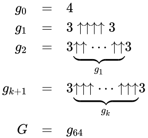 {\displaystyle {\begin{array}{rl}g_{0}&=&4\\g_{1}&=&3\uparrow \uparrow \uparrow \uparrow 3\\g_{2}&=&3\underbrace {\uparrow \uparrow \cdots \uparrow \uparrow } _{g_{1}}3\\g_{k+1}&=&3\underbrace {\uparrow \uparrow \uparrow \cdots \uparrow \uparrow \uparrow } _{g_{k}}3\\G&=&g_{64}\end{array}}}
