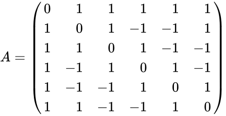{\displaystyle A=\left({\begin{array}{crrrrr}0&1&1&1&1&1\\1&0&1&-1&-1&1\\1&1&0&1&-1&-1\\1&-1&1&0&1&-1\\1&-1&-1&1&0&1\\1&1&-1&-1&1&0\end{array}}\right)}