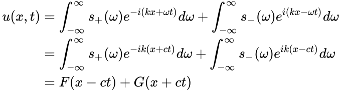 {\displaystyle {\begin{aligned}u(x,t)&=\int _{-\infty }^{\infty }s_{+}(\omega )e^{-i(kx+\omega t)}d\omega +\int _{-\infty }^{\infty }s_{-}(\omega )e^{i(kx-\omega t)}d\omega \\&=\int _{-\infty }^{\infty }s_{+}(\omega )e^{-ik(x+ct)}d\omega +\int _{-\infty }^{\infty }s_{-}(\omega )e^{ik(x-ct)}d\omega \\&=F(x-ct)+G(x+ct)\end{aligned}}}