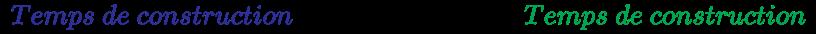 {\displaystyle \left({{\color {Blue}Temps\ de\ construction}\times 1.05=nouveau\ {\color {Green}Temps\ de\ construction}}\right)}
