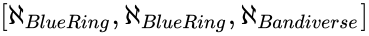 {\displaystyle [\aleph _{BlueRing},\aleph _{BlueRing},\aleph _{Bandiverse}]}