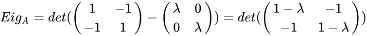 {\displaystyle Eig_{A}=det({\begin{pmatrix}1&-1\\-1&1\end{pmatrix}}-{\begin{pmatrix}\lambda &0\\0&\lambda \end{pmatrix}})=det({\begin{pmatrix}1-\lambda &-1\\-1&1-\lambda \end{pmatrix}})}